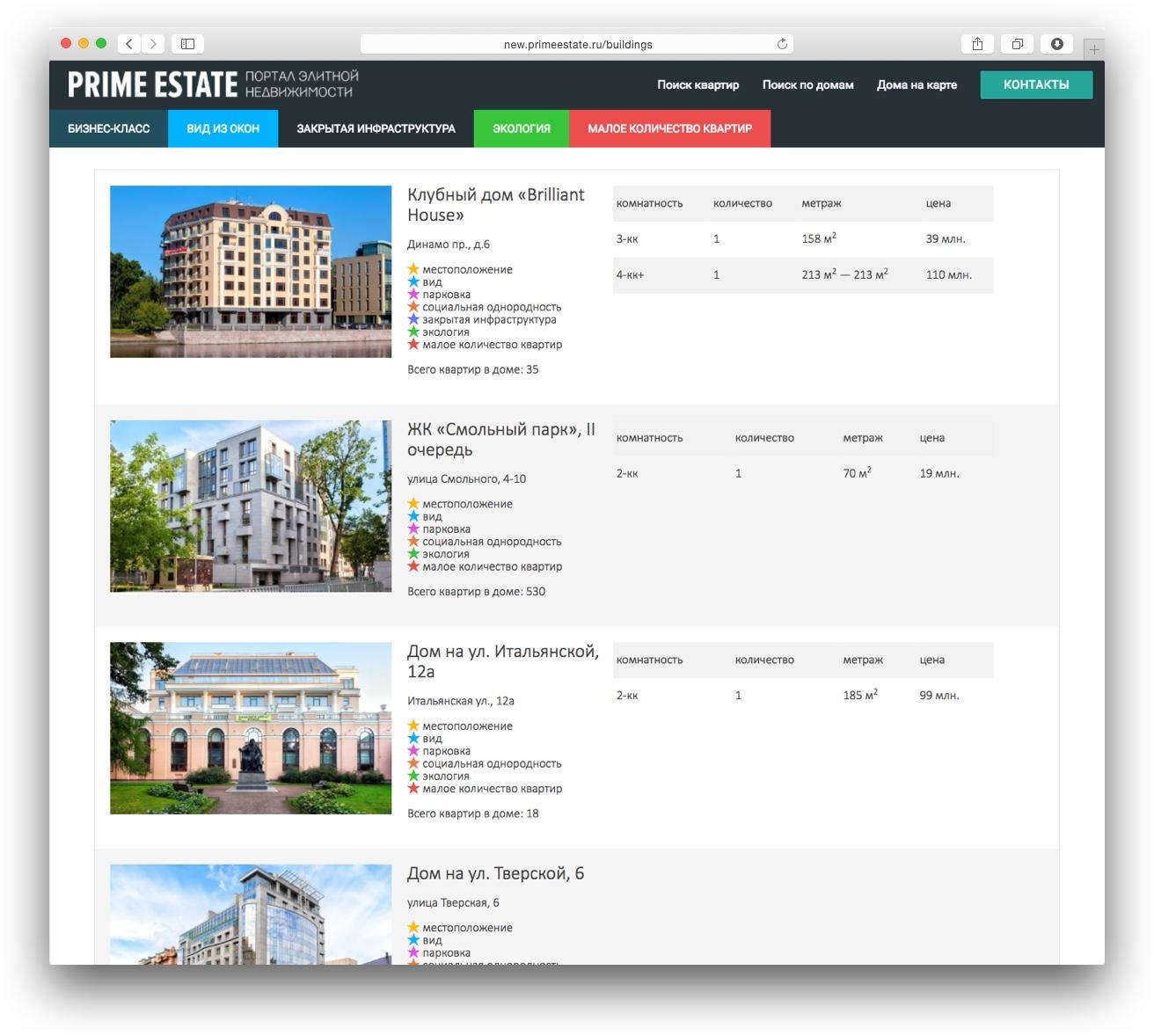 Список зданий, отфильтрованный по «звёздам» — ноу-хау агентства Prime Estate, для удобства покупателя недвижимости